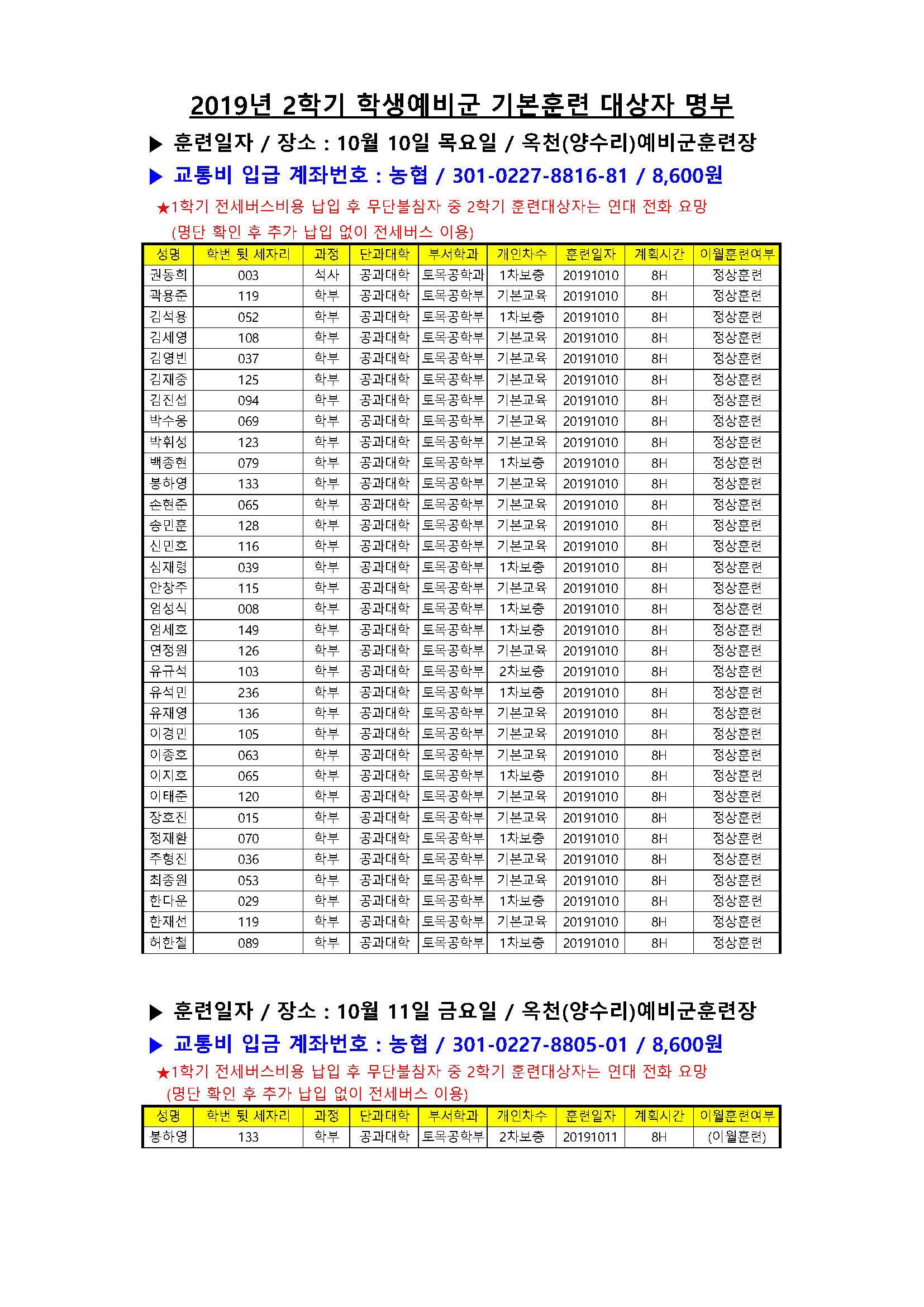 2019년 2학기 기본훈련 단과대별_개인별 훈련명부.jpg