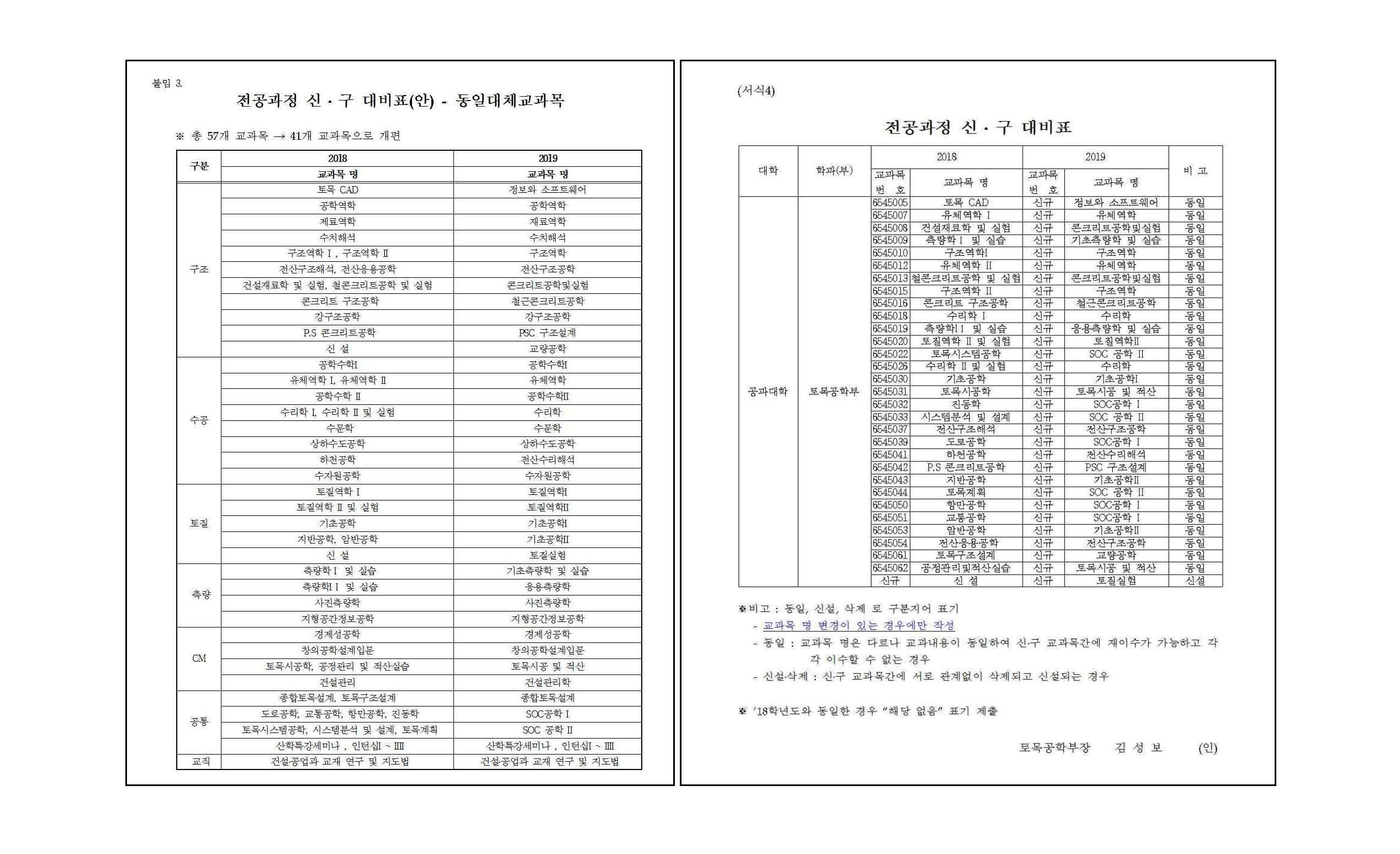 2019년 토목공학부 전공 신구대비표.jpg
